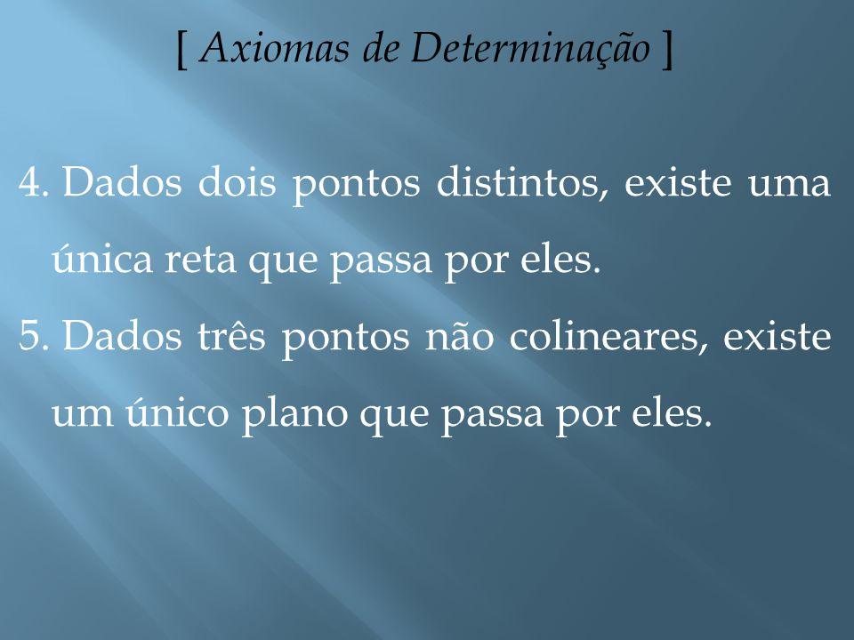 [ Axiomas de Determinação ]